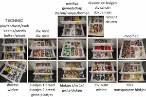 lego sorteren overzicht